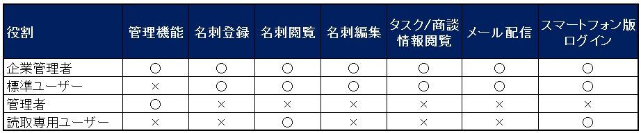 Unnamed QQ Screenshot20161208162344