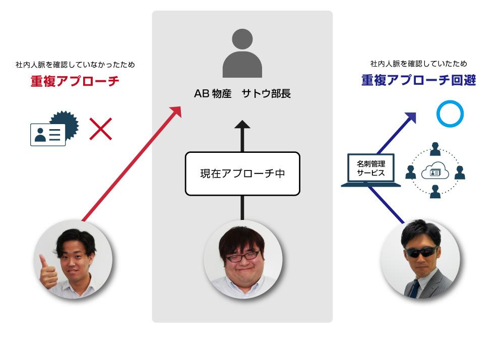 03_diagram