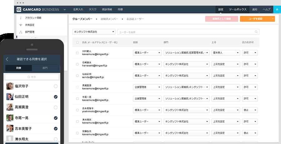 情報漏えいを防止するアクセス制限設定のイメージ